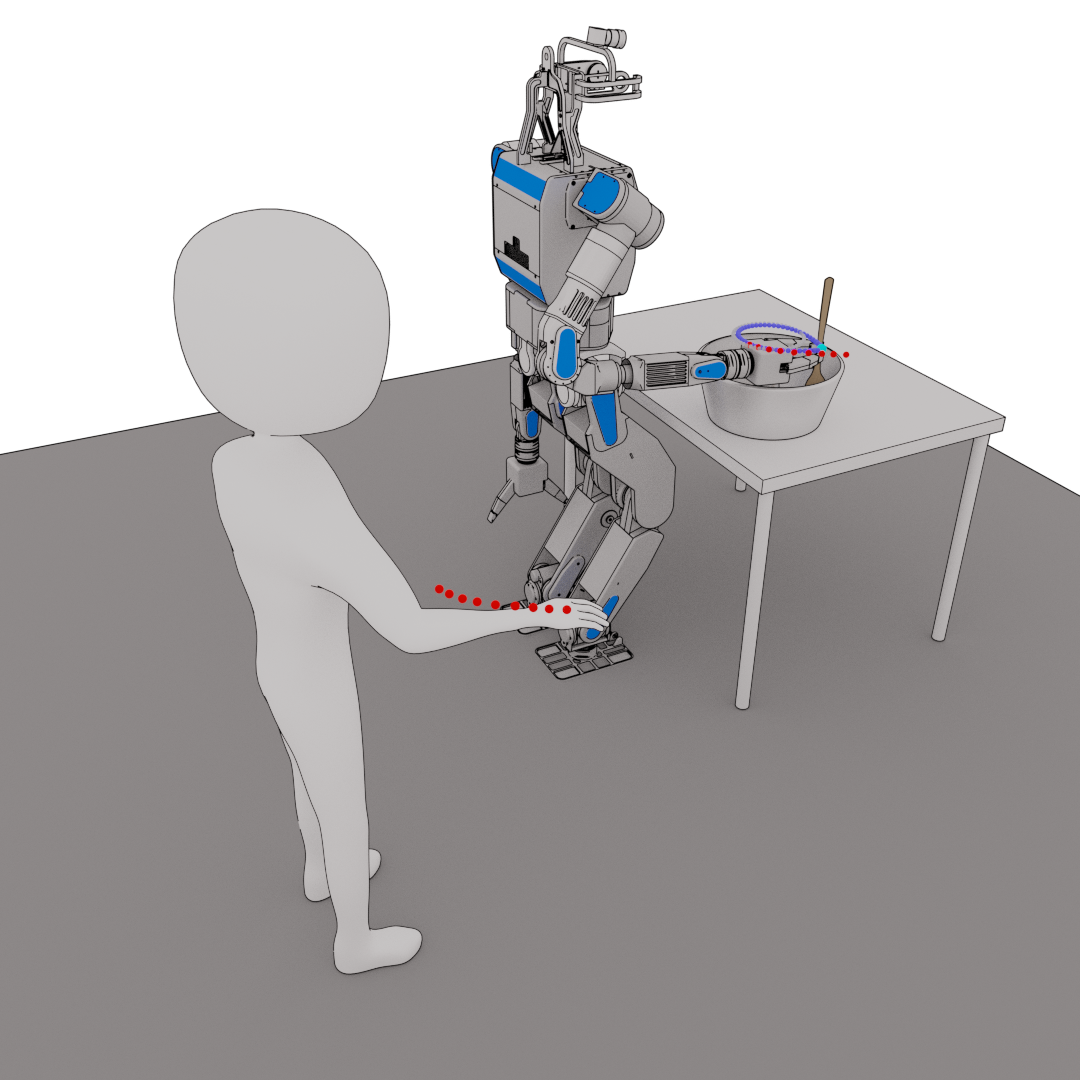 bilge mutlu thesis Thesis, i develop a novel computational technique, collaborative optimization via apprenticeship scheduling (covas), that enables robots to learn a policy to capture an expert's knowledge by observing the expert solve scheduling problems.