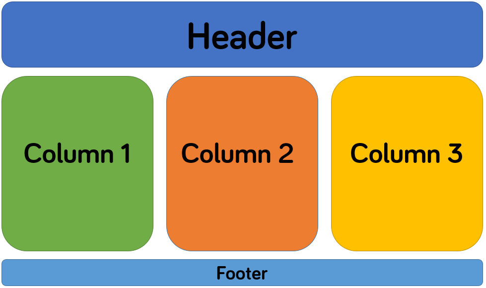 Programming Puzzle 6: Bootstrap